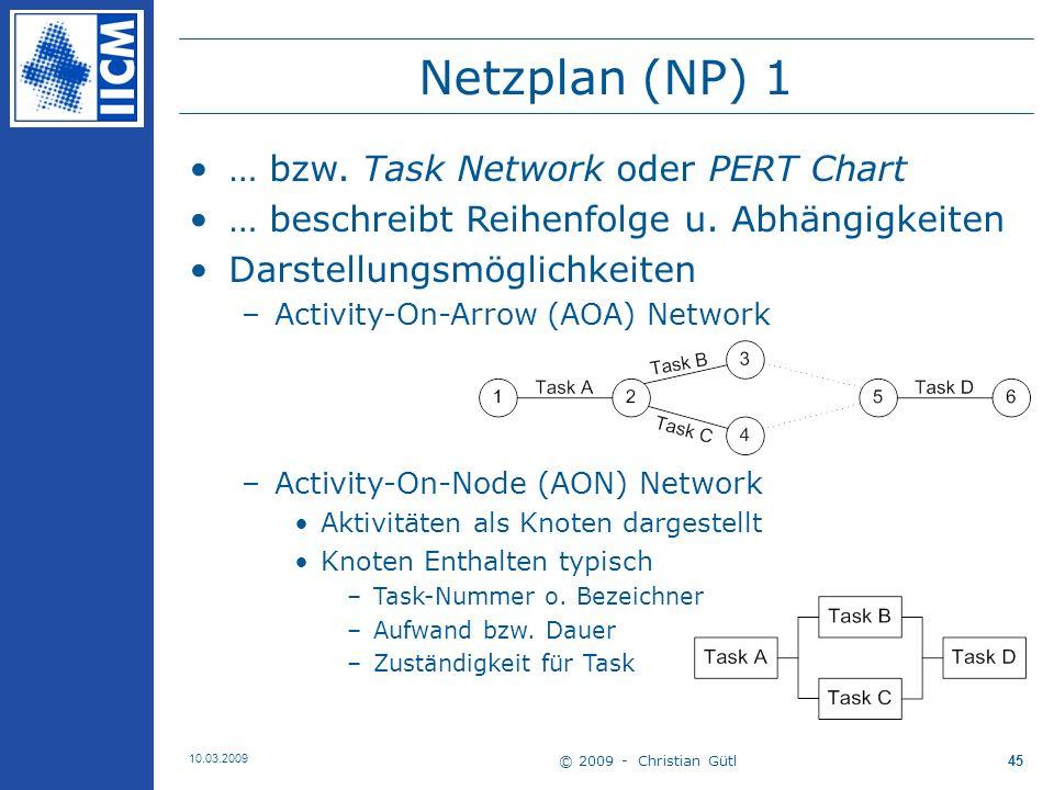 Netzplan (NP) 1 … bzw. Task Network oder PERT Chart
