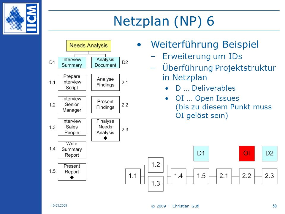 Netzplan (NP) 6 Weiterführung Beispiel Erweiterung um IDs