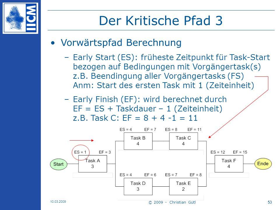 Der Kritische Pfad 3 Vorwärtspfad Berechnung
