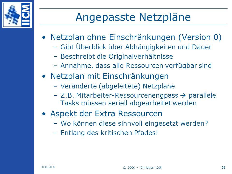 Angepasste Netzpläne Netzplan ohne Einschränkungen (Version 0)