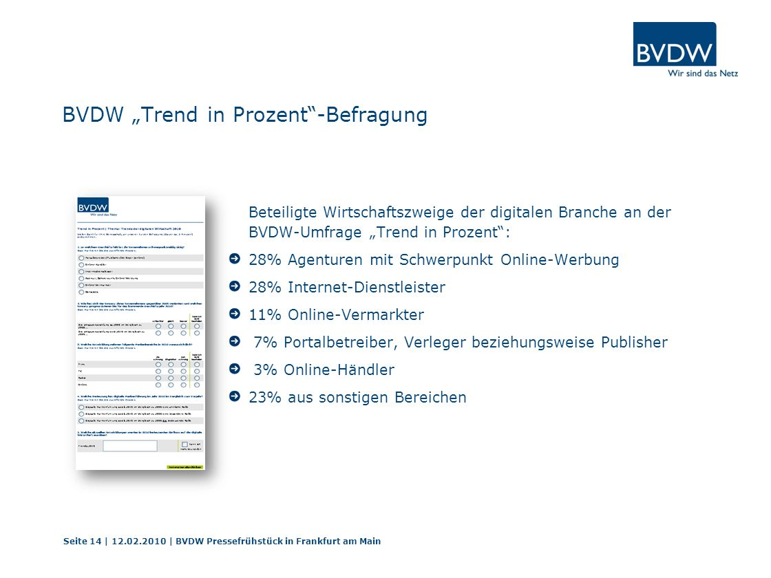 """BVDW """"Trend in Prozent -Befragung"""