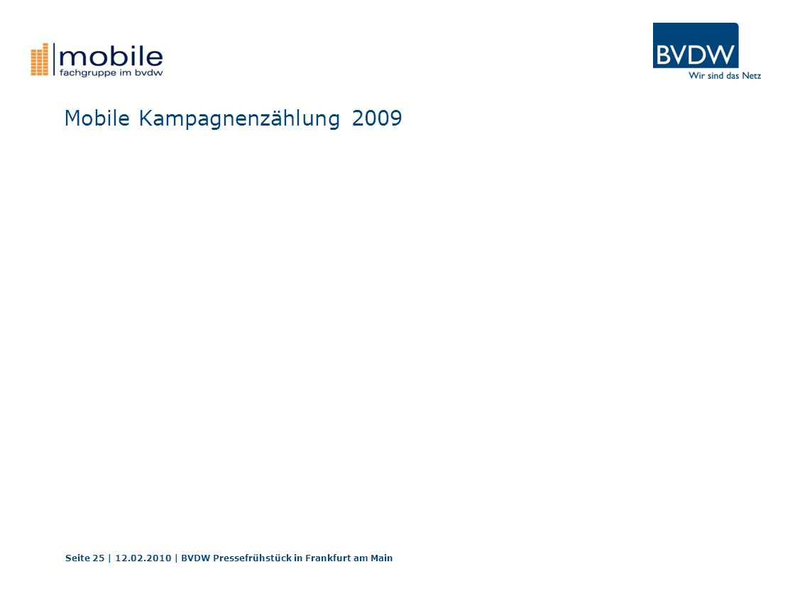 Mobile Kampagnenzählung 2009