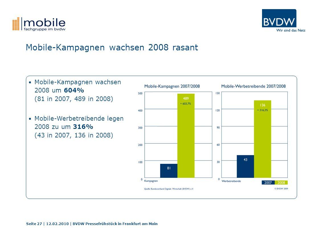 Mobile-Kampagnen wachsen 2008 rasant