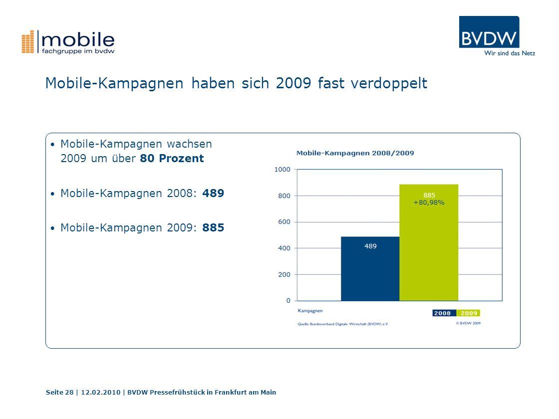 Mobile-Kampagnen haben sich 2009 fast verdoppelt