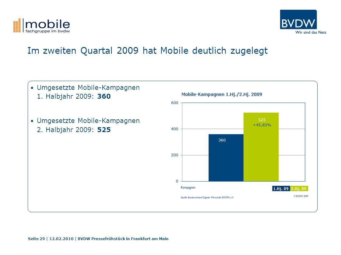 Im zweiten Quartal 2009 hat Mobile deutlich zugelegt