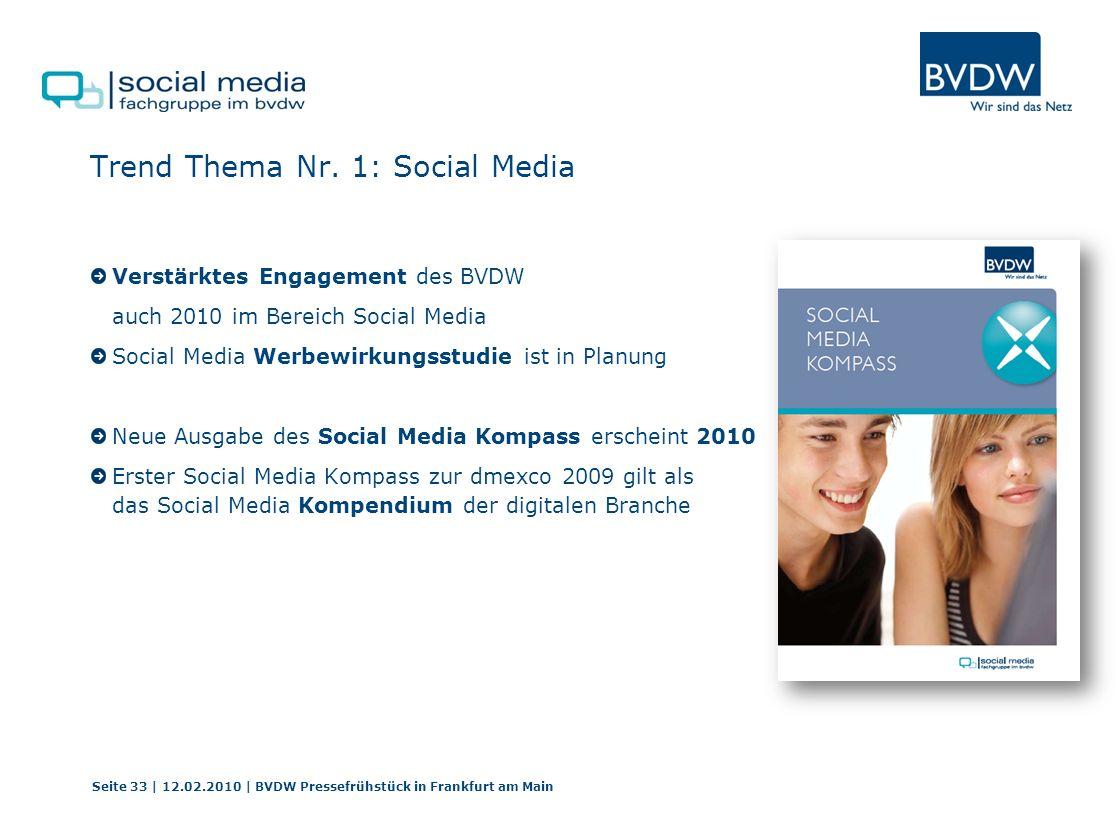 Trend Thema Nr. 1: Social Media