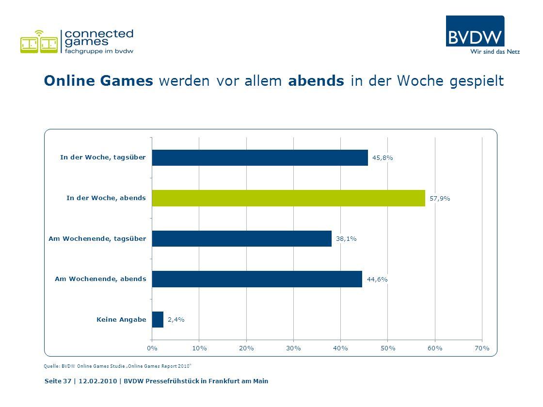 Online Games werden vor allem abends in der Woche gespielt