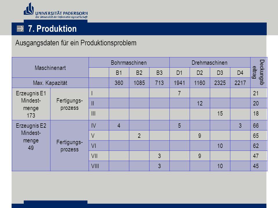 7. Produktion Ausgangsdaten für ein Produktionsproblem Maschinenart