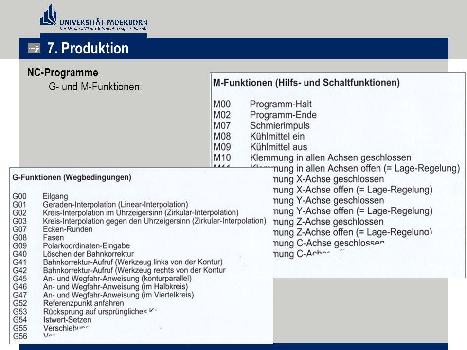 7. Produktion NC-Programme G- und M-Funktionen: