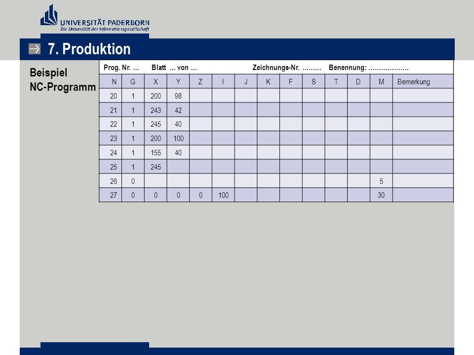 7. Produktion Beispiel NC-Programm