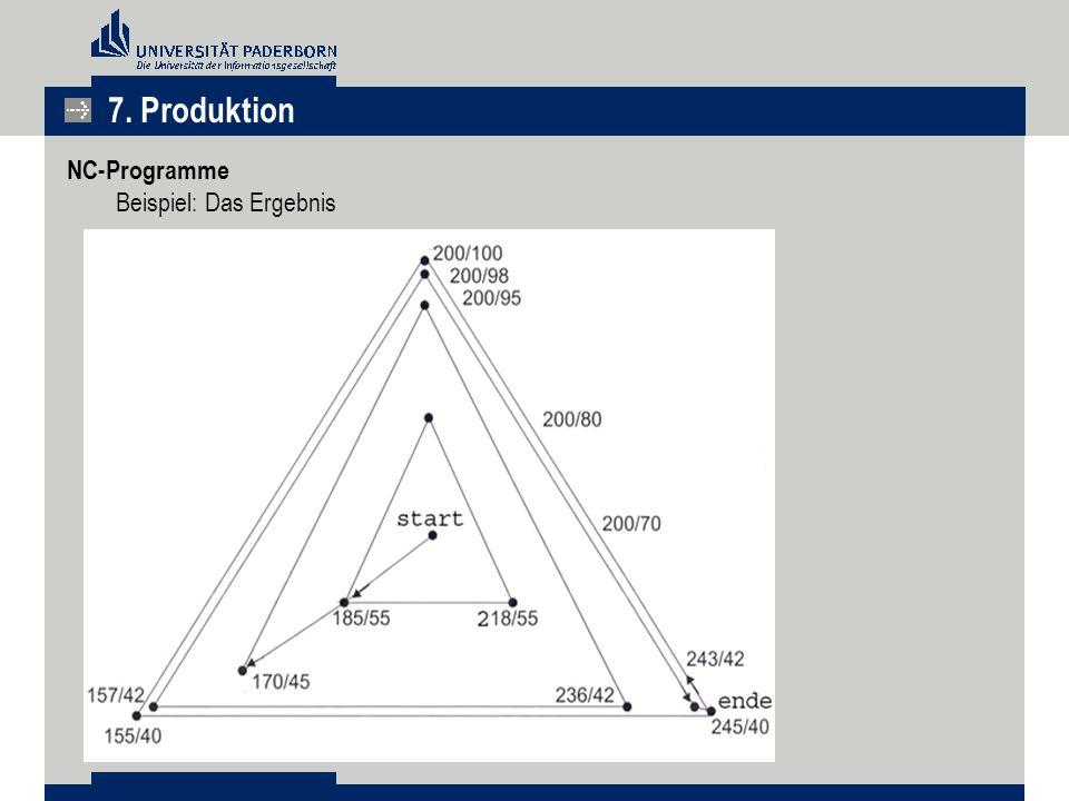 7. Produktion NC-Programme Beispiel: Das Ergebnis