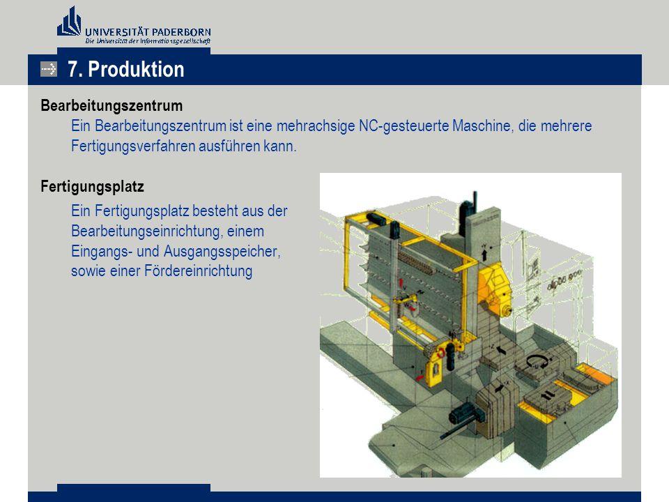 7. Produktion Bearbeitungszentrum