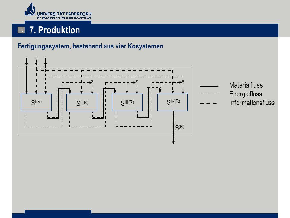 7. Produktion Fertigungssystem, bestehend aus vier Kosystemen