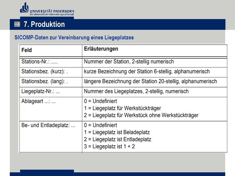 7. Produktion SICOMP-Daten zur Vereinbarung eines Liegeplatzes