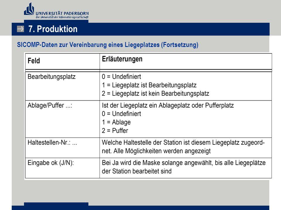 7. Produktion SICOMP-Daten zur Vereinbarung eines Liegeplatzes (Fortsetzung)