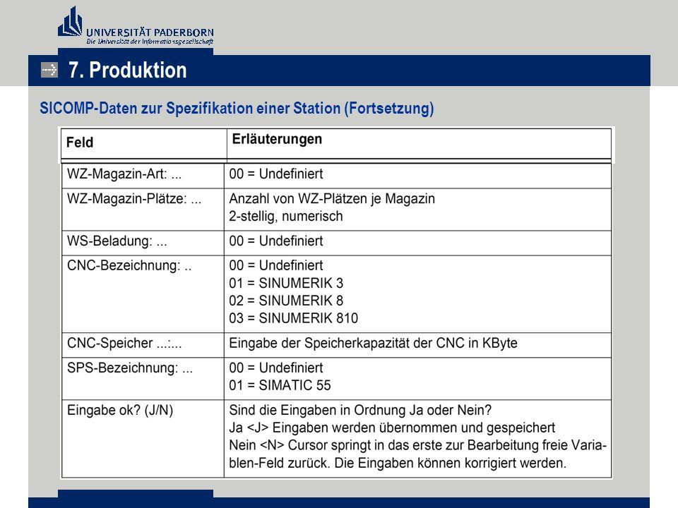 7. Produktion SICOMP-Daten zur Spezifikation einer Station (Fortsetzung)
