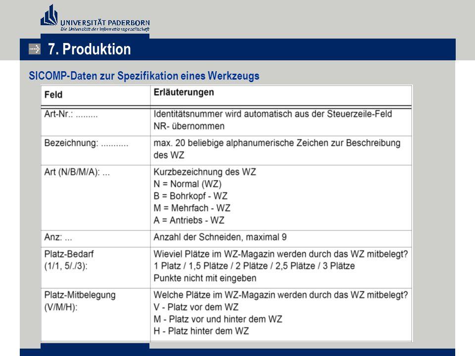 7. Produktion SICOMP-Daten zur Spezifikation eines Werkzeugs
