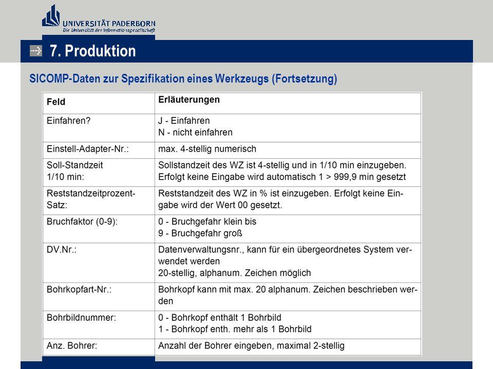 7. Produktion SICOMP-Daten zur Spezifikation eines Werkzeugs (Fortsetzung)
