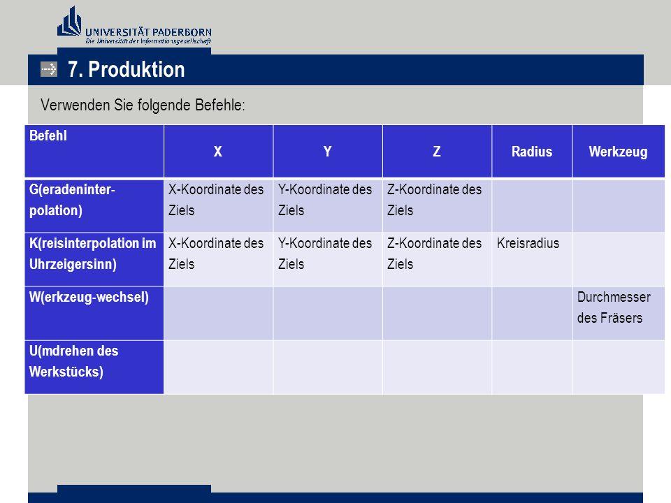 7. Produktion Verwenden Sie folgende Befehle: Befehl X Y Z Radius