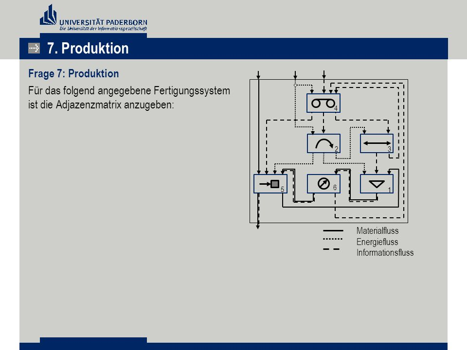 7. Produktion Frage 7: Produktion Für das folgend angegebene Fertigungssystem ist die Adjazenzmatrix anzugeben: