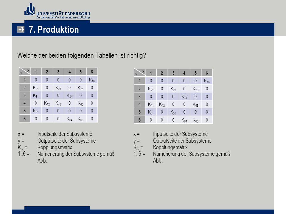 7. Produktion Welche der beiden folgenden Tabellen ist richtig