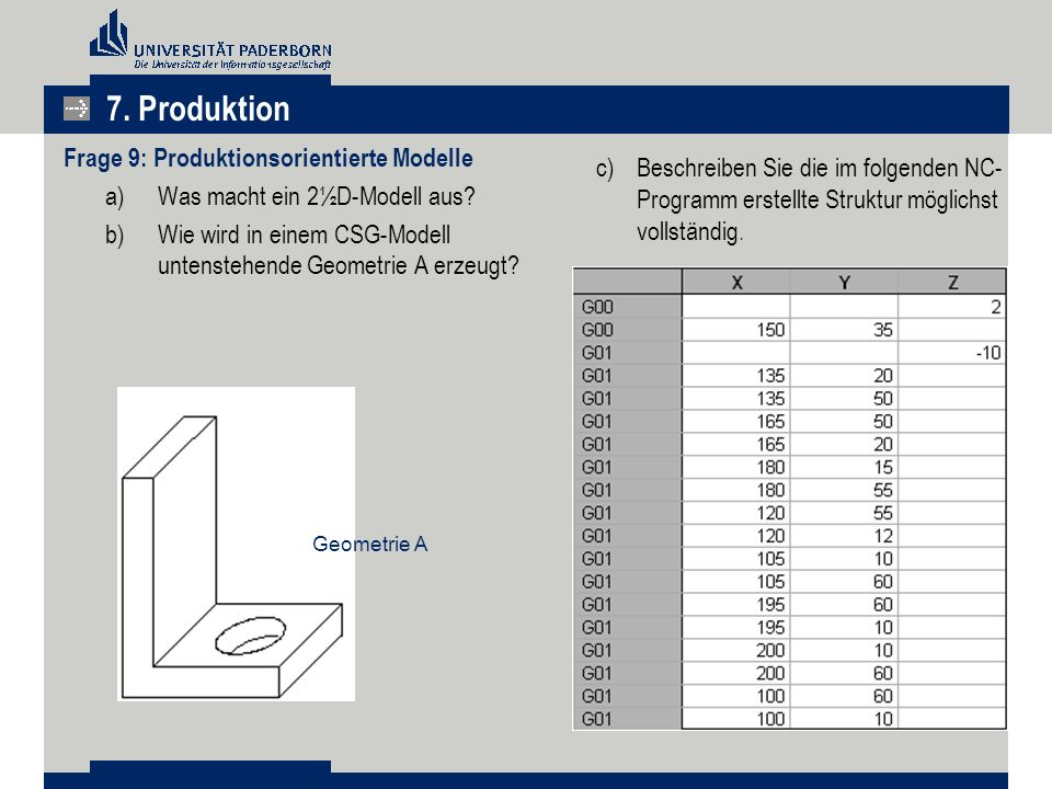 7. Produktion Frage 9: Produktionsorientierte Modelle