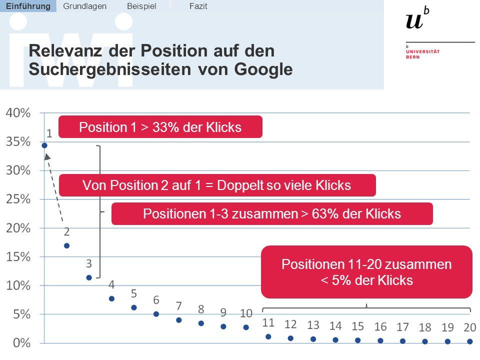 Relevanz der Position auf den Suchergebnisseiten von Google