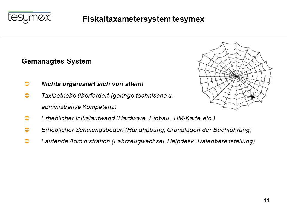 Gemanagtes System Nichts organisiert sich von allein!