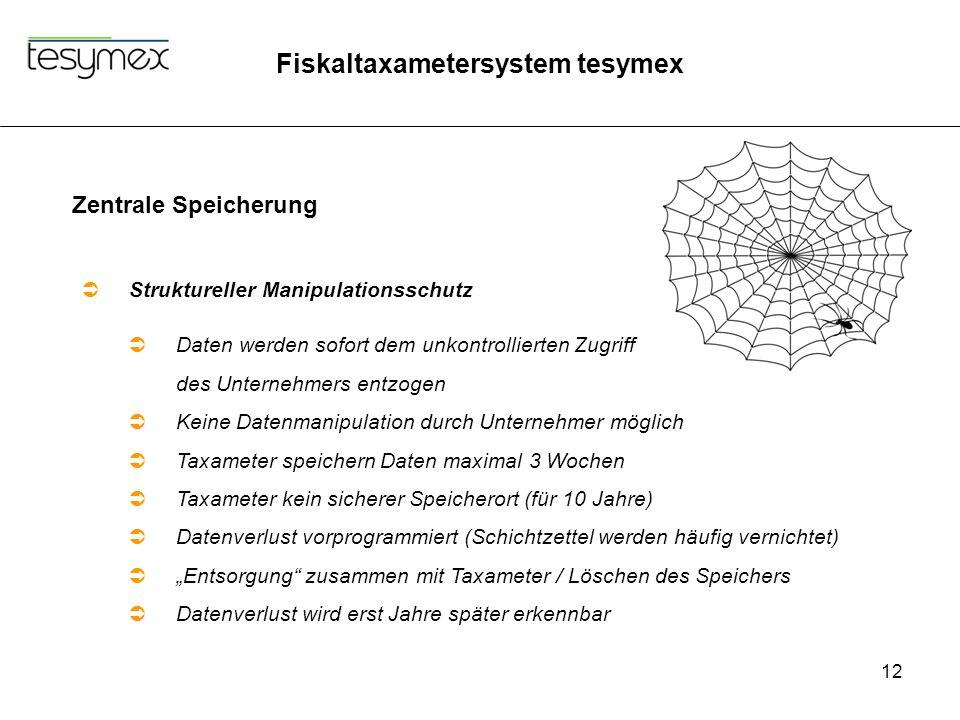 Zentrale Speicherung Struktureller Manipulationsschutz