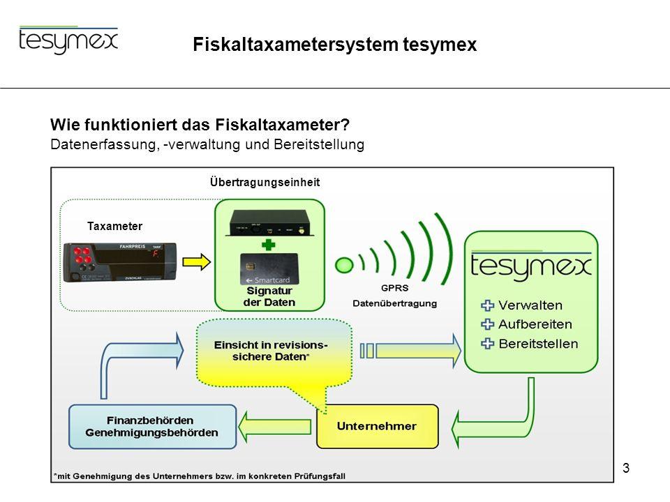 Wie funktioniert das Fiskaltaxameter