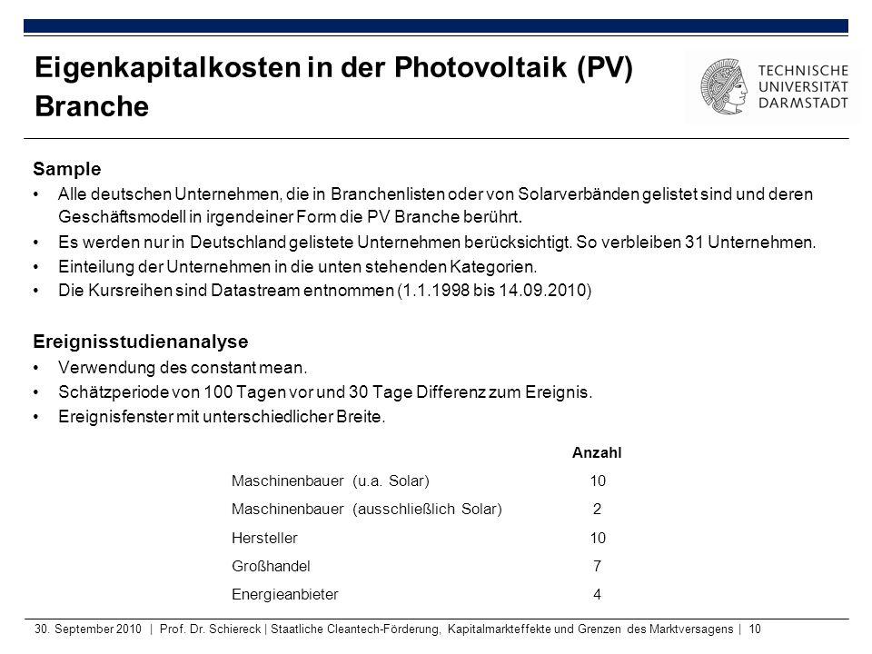 Eigenkapitalkosten in der Photovoltaik (PV) Branche