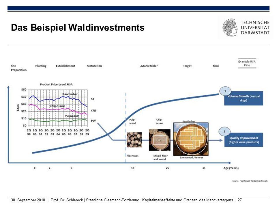 Das Beispiel Waldinvestments