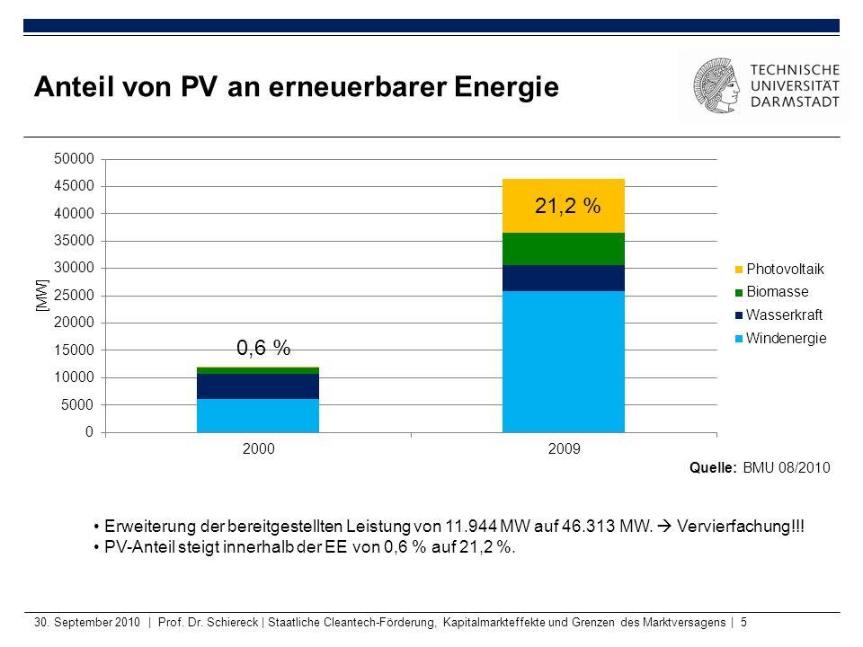 Anteil von PV an erneuerbarer Energie