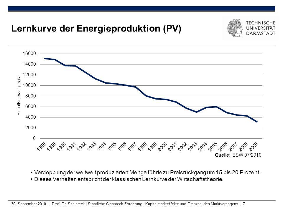 Lernkurve der Energieproduktion (PV)