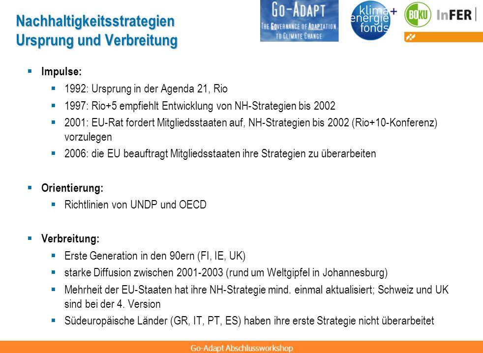 Nachhaltigkeitsstrategien Ursprung und Verbreitung