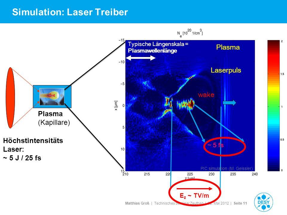 Simulation: Laser Treiber