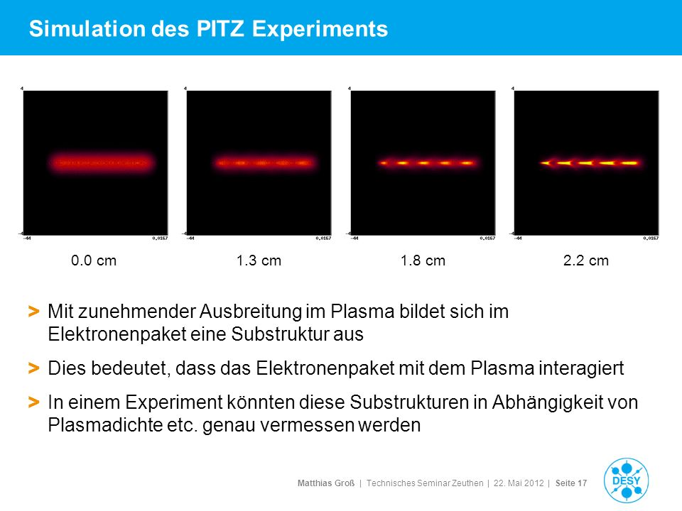 Simulation des PITZ Experiments