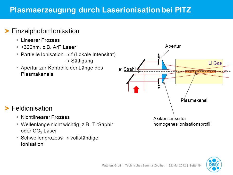 Plasmaerzeugung durch Laserionisation bei PITZ