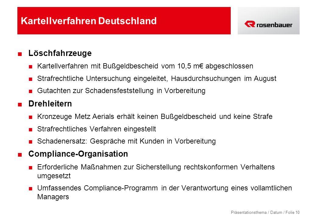 Kartellverfahren Deutschland