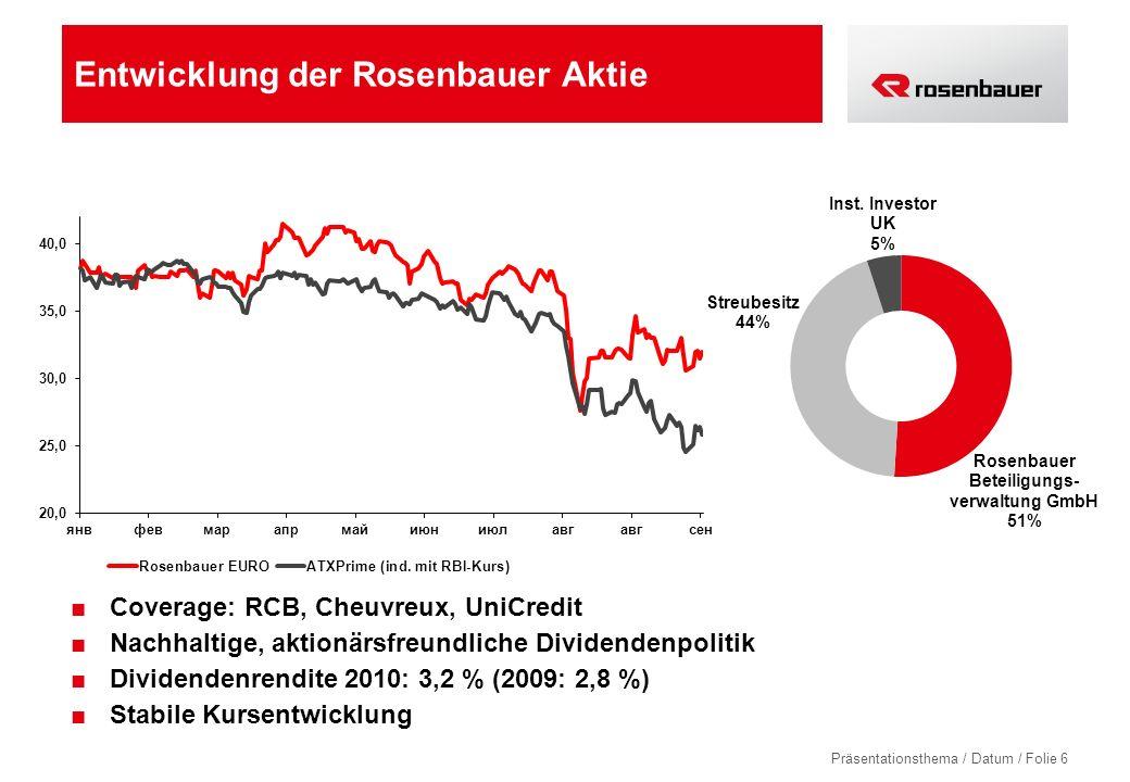 Entwicklung der Rosenbauer Aktie