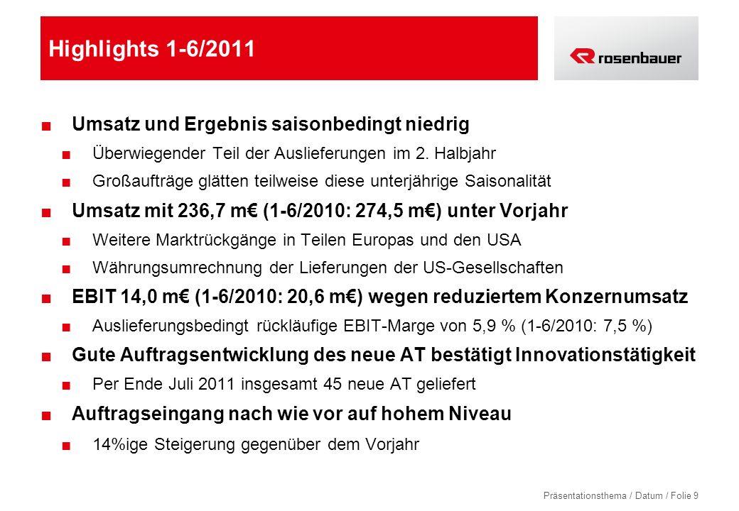 Highlights 1-6/2011 Umsatz und Ergebnis saisonbedingt niedrig