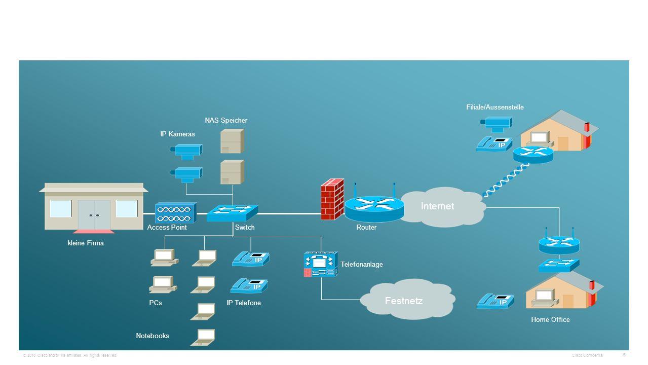 Schritt 8 Internet Festnetz