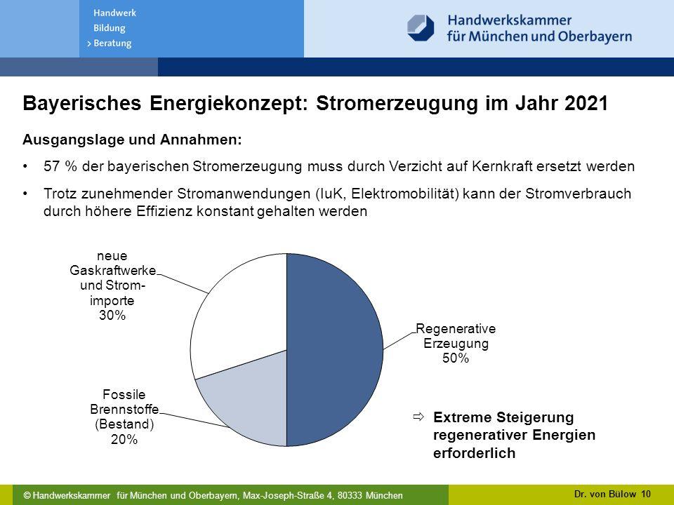 Bayerisches Energiekonzept: Stromerzeugung im Jahr 2021