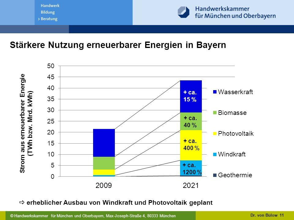 Stärkere Nutzung erneuerbarer Energien in Bayern