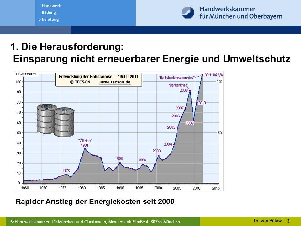 1. Die Herausforderung: Einsparung nicht erneuerbarer Energie und Umweltschutz