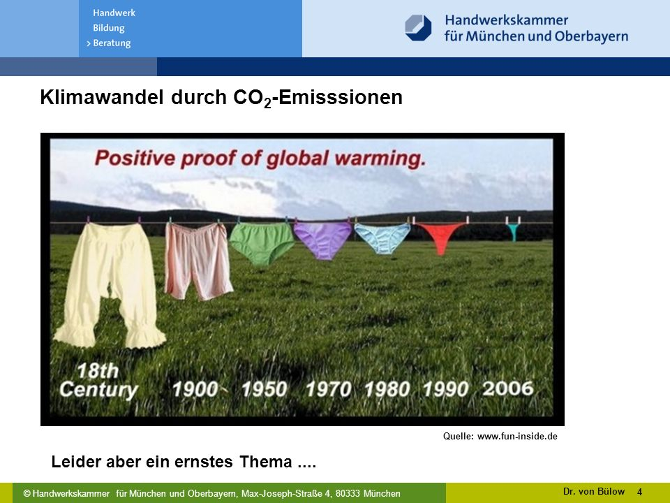 Klimawandel durch CO2-Emisssionen