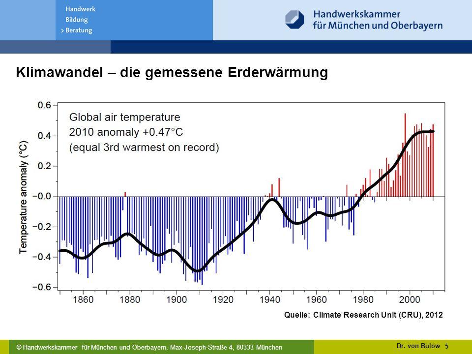 Klimawandel – die gemessene Erderwärmung