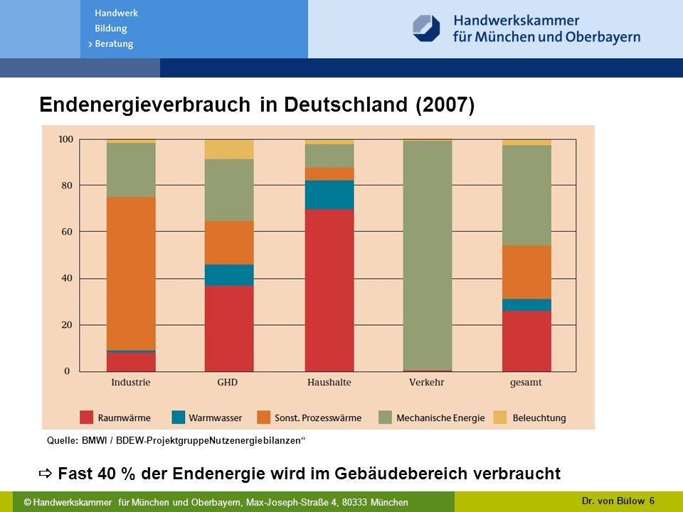 Endenergieverbrauch in Deutschland (2007)