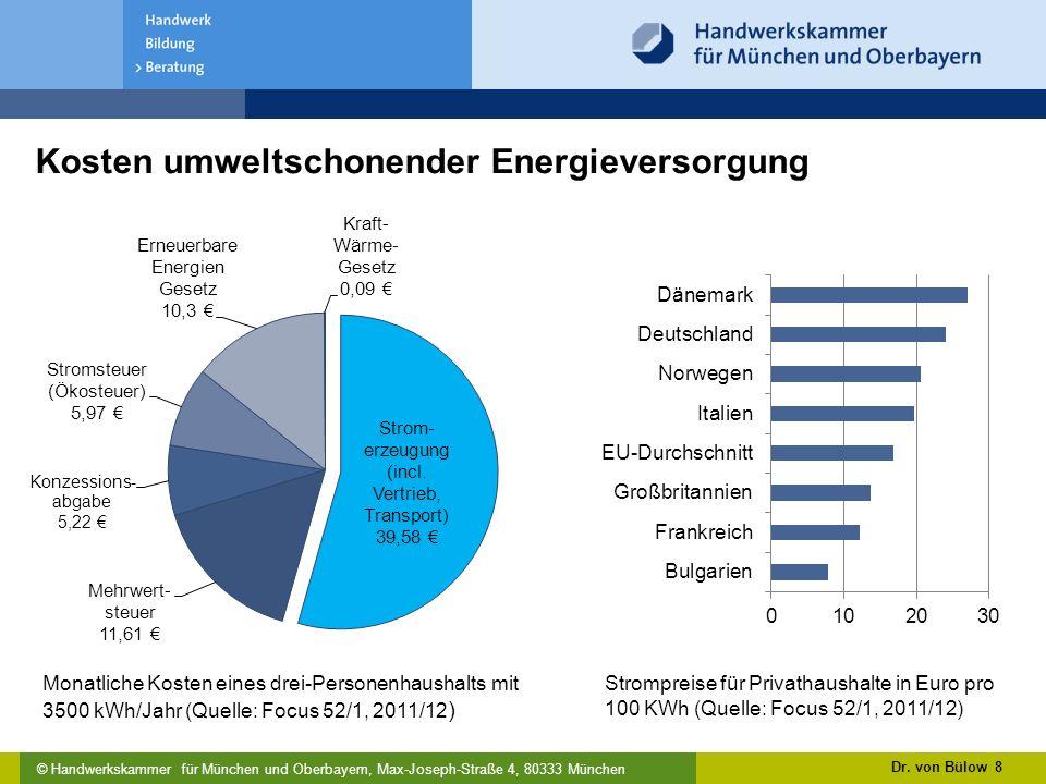 Kosten umweltschonender Energieversorgung
