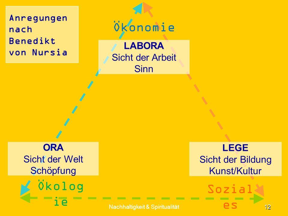 Ökonomie Ökologie Soziales Anregungen nach Benedikt von Nursia